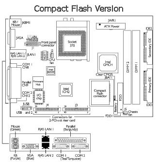 Us Map Quiz Printout additionally 6 Pin Connector Power Supply also Pci Serial Card in addition Diagram Of Wireless Inter moreover Iphone Sticky Post It. on pci wiring diagram